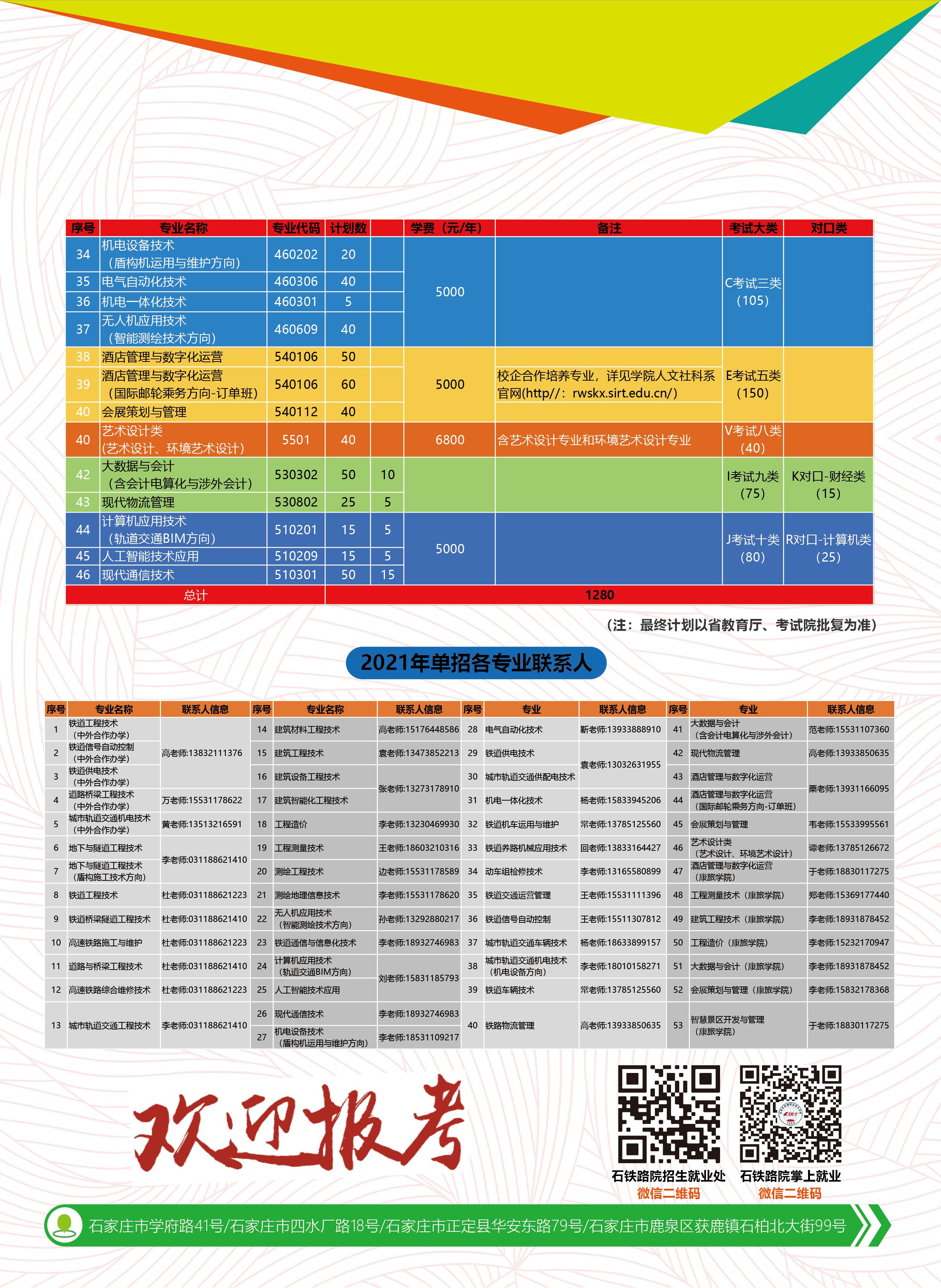 5石家庄铁路职业技术学院2021年单招简章3.22改-03_看图王(1).png