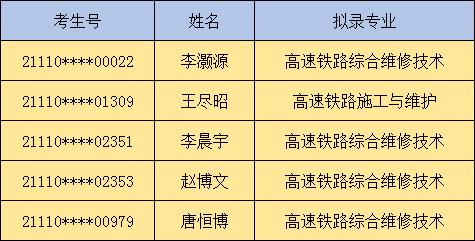 公示名单.png